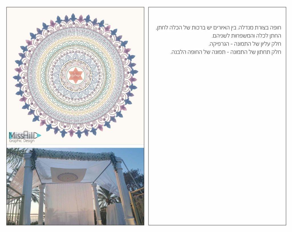 אילוסטרציה של תמונה רגילה ותמונה של אלטרנטיב טקסט. חופה בצורת מנדלה. בין האיורים יש ברכות של הכלה לחתן, החתן לכלה והמשפחות לשניהם. חלק עליון של התמונה - הגרפיקה. חלק תחתון של התמונה - תמונה של החופה הלבנה.